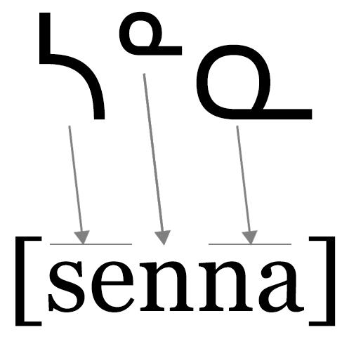 Systemy Pisma Babilon Lingvoinfo