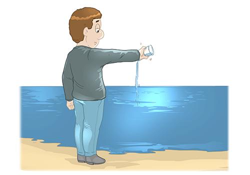 Uitdrukkingen met water